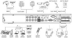 Dahua HCVR7208A 1080P 8 Channel   1U HDCVI DVR - 8CH HD-CVI