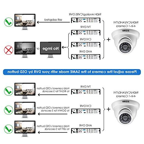 ZOSI Dome Day Night Weatherproof Dome Camera 1080p Vision Up to