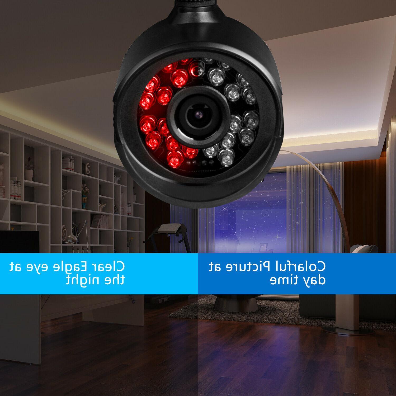 XVIM CCTV DVR 2MP Camera 1TB