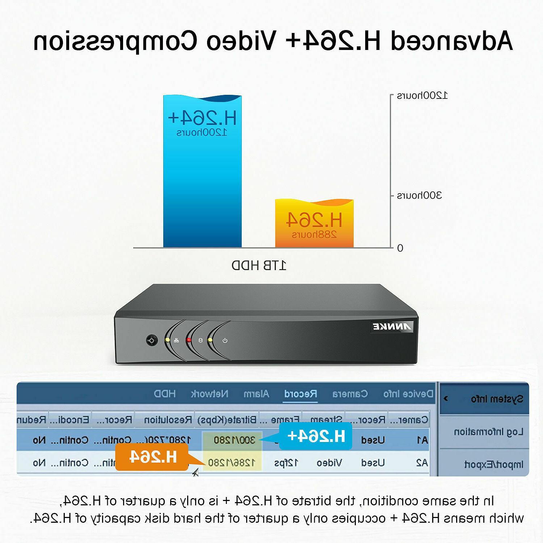 ANNKE 1080P 4CH DVR 2MP CCTV IR