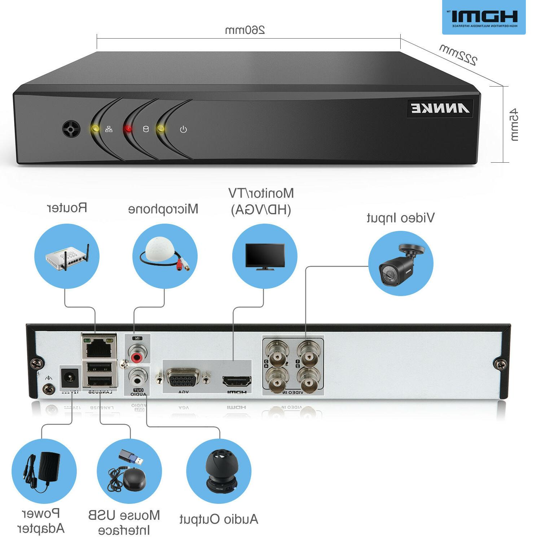 ANNKE DVR CCTV IR Motion Alert