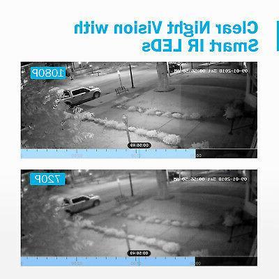 H.264+ DVR 2MP Security Alert
