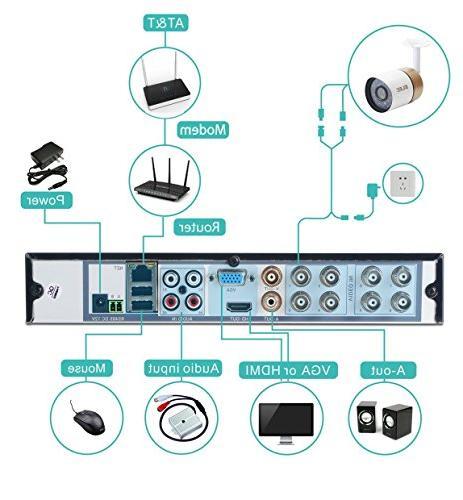 DVR Outdoor Day Night Surveillance Video Camera 1.0MP,