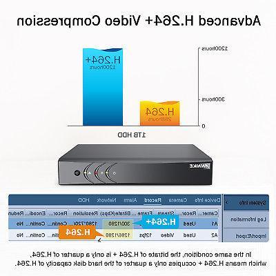 ANNKE 5in1 HD 1080P 2MP TVI Home Security Cameras