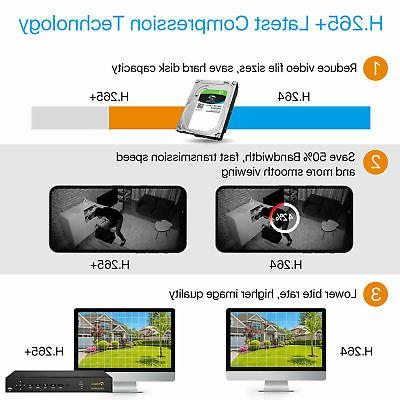 16 Channel H.265+ 1080P DVR for Home Security System