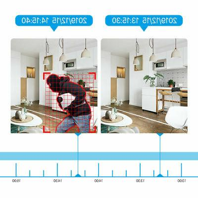 16 Channel 1080P CCTV DVR for Home System