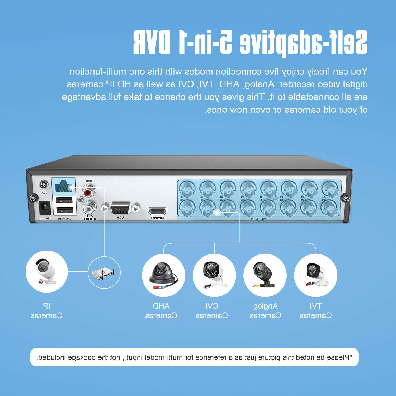 ANNKE 1080P H.264+ DVR Security Alert