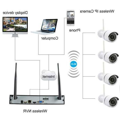 Xtech NVR indoor Camera CCTV System Kit