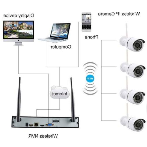 Xtech NVR indoor Camera CCTV System Kit