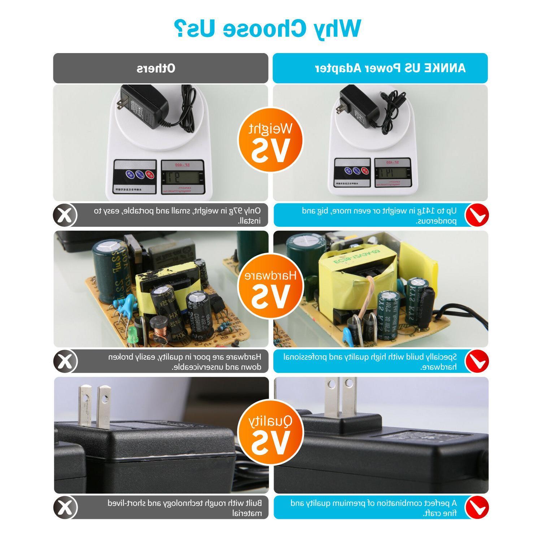 ANNKE 1080P H.264+ CCTV Security Pic 0-4TB