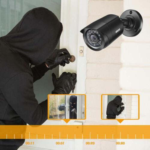 ZOSI Camera for 8CH 5MP Lite Remote