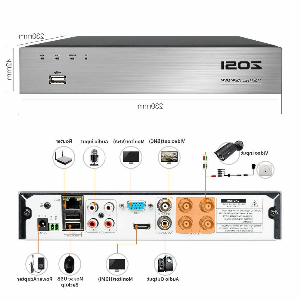 ZOSI 8CH CCTV Security System