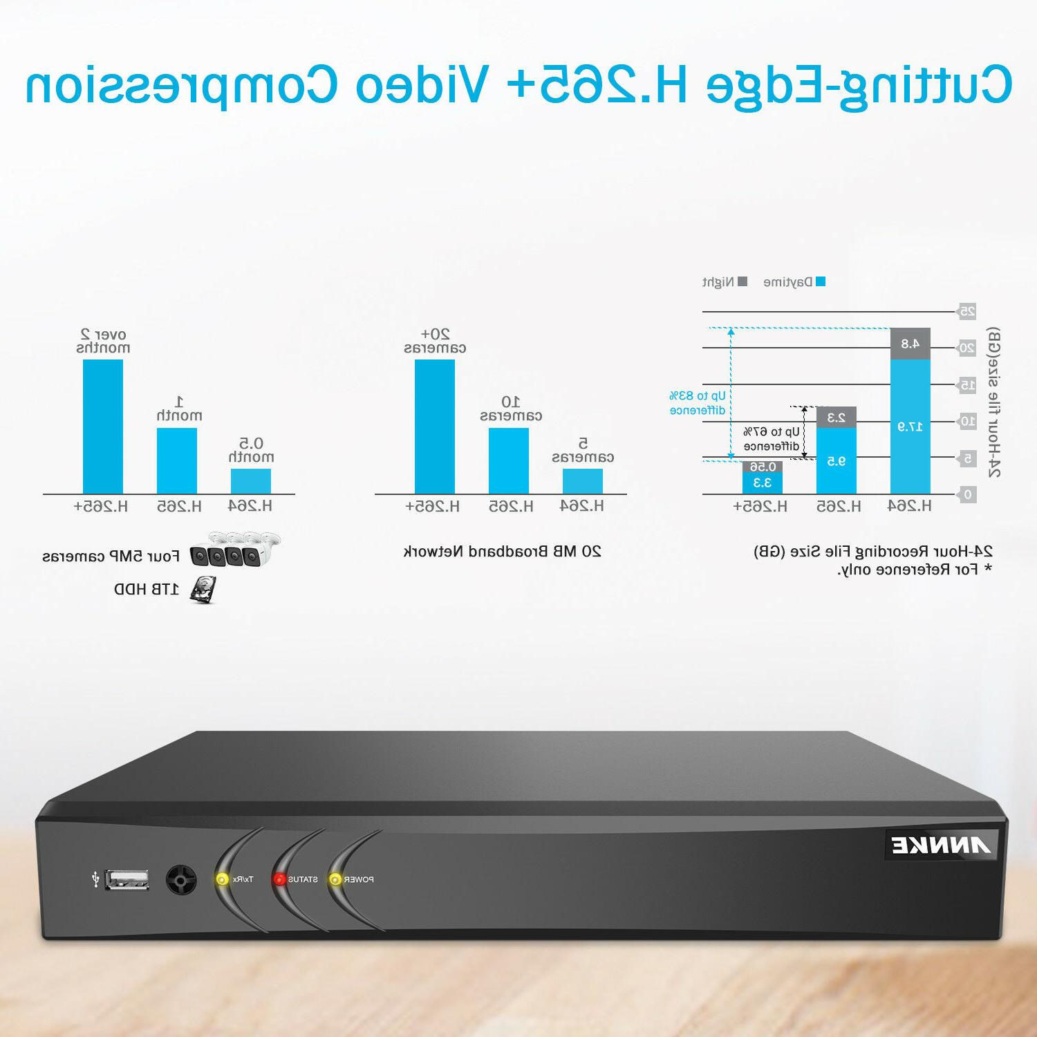 ANNKE H.265+ 4K 8MP 5MP Security System