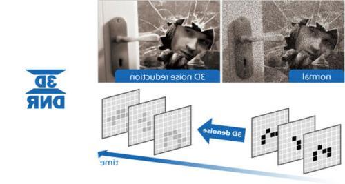 Dahua IPC-HFW5442T-AS-LED IP67 AI