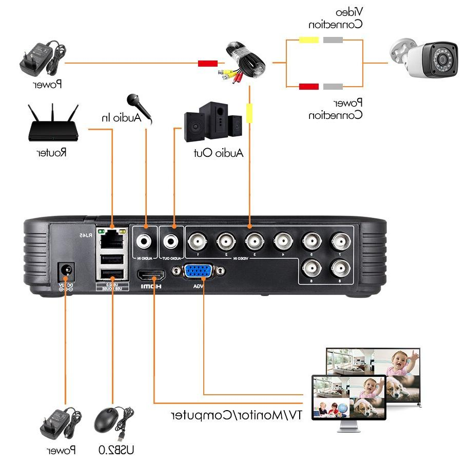 4pcs 4MP DVR System Kit <font><b>Video</b></font> System Night Vision