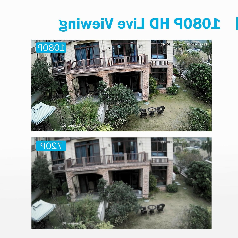 ANNKE 1080P Outdoor Camera Video Night Vision