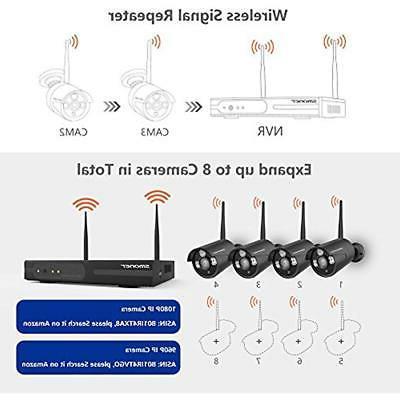 8CH Surveillance Kits Security Camera Wireless,SMONET Home