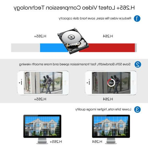 ZOSI 1080p Outdoor Security Camera for 8CH 5MP Lite Remote