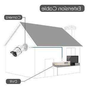 ZOSI Full 1080P PoE Video Cameras System,8CH 8x2.0 Megapixel Weatherproof Cameras, Night Vision Hard Drive, Ethernet
