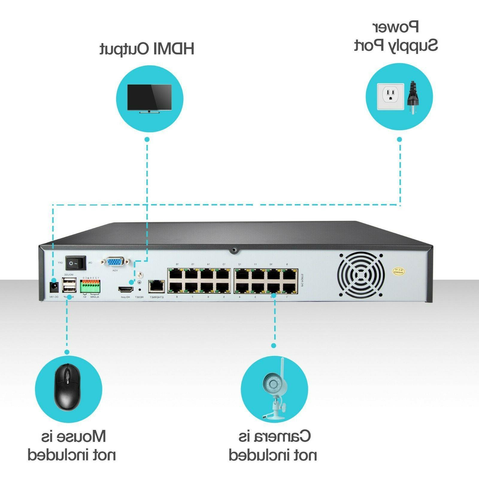 Funlux 8Pack sPoE Security w/1TB