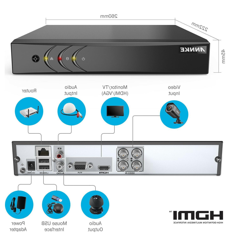 ANNKE 1080P HD Security Camera System 1TB CCTV