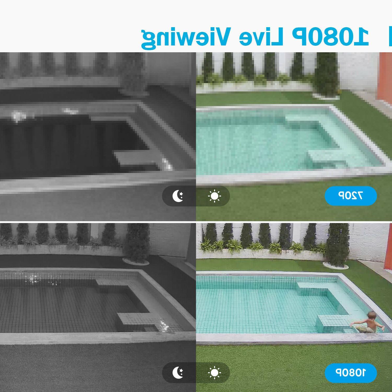 CCTV IR Motion