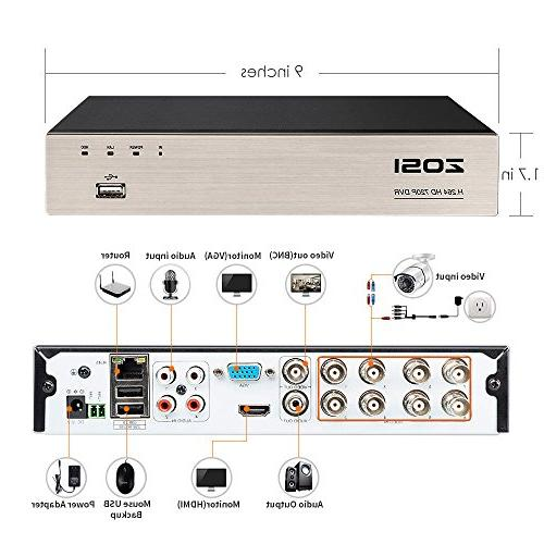 ZOSI 1080N/720P 4-in-1 CCTV DVR Network Motion 8CH 1TB Hard For