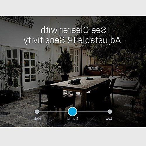 Zmodo System HD WiFi