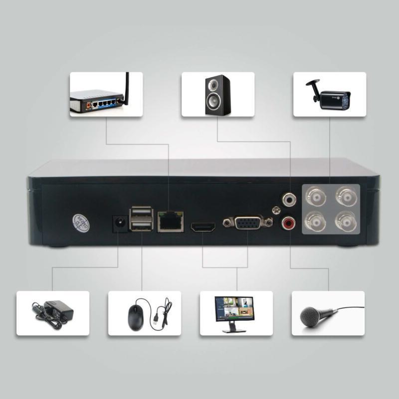Camera Wireless 1080P Indoor Vision