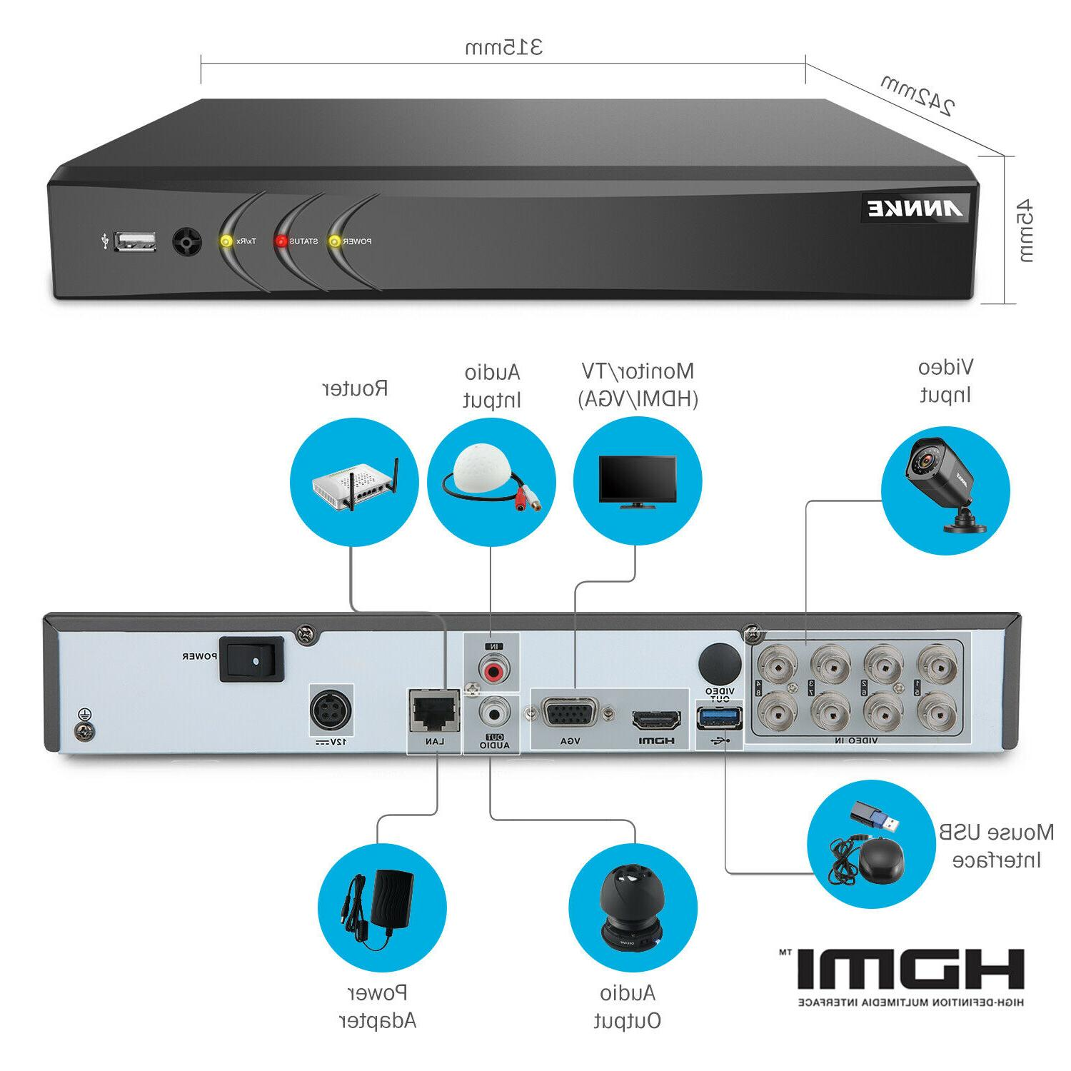 ANNKE Ultra HD 8CH 4K Camera System CCTV Night
