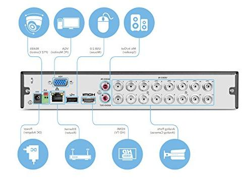 Amcrest 16CH Pentabrid Supports HD-CVI, IP Cameras, Cameras NOT Included, Camera System
