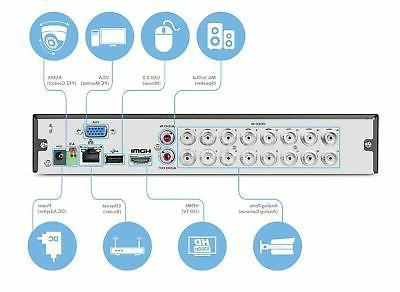 Amcrest 1080P Video Security DVR Recorder, ... New