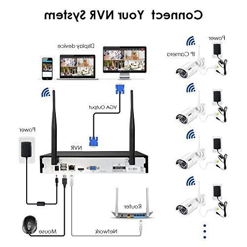 ZOSI FULL HD Wi-Fi Camera System 4CH NVR Drive HD 2.0MP 1080P Night
