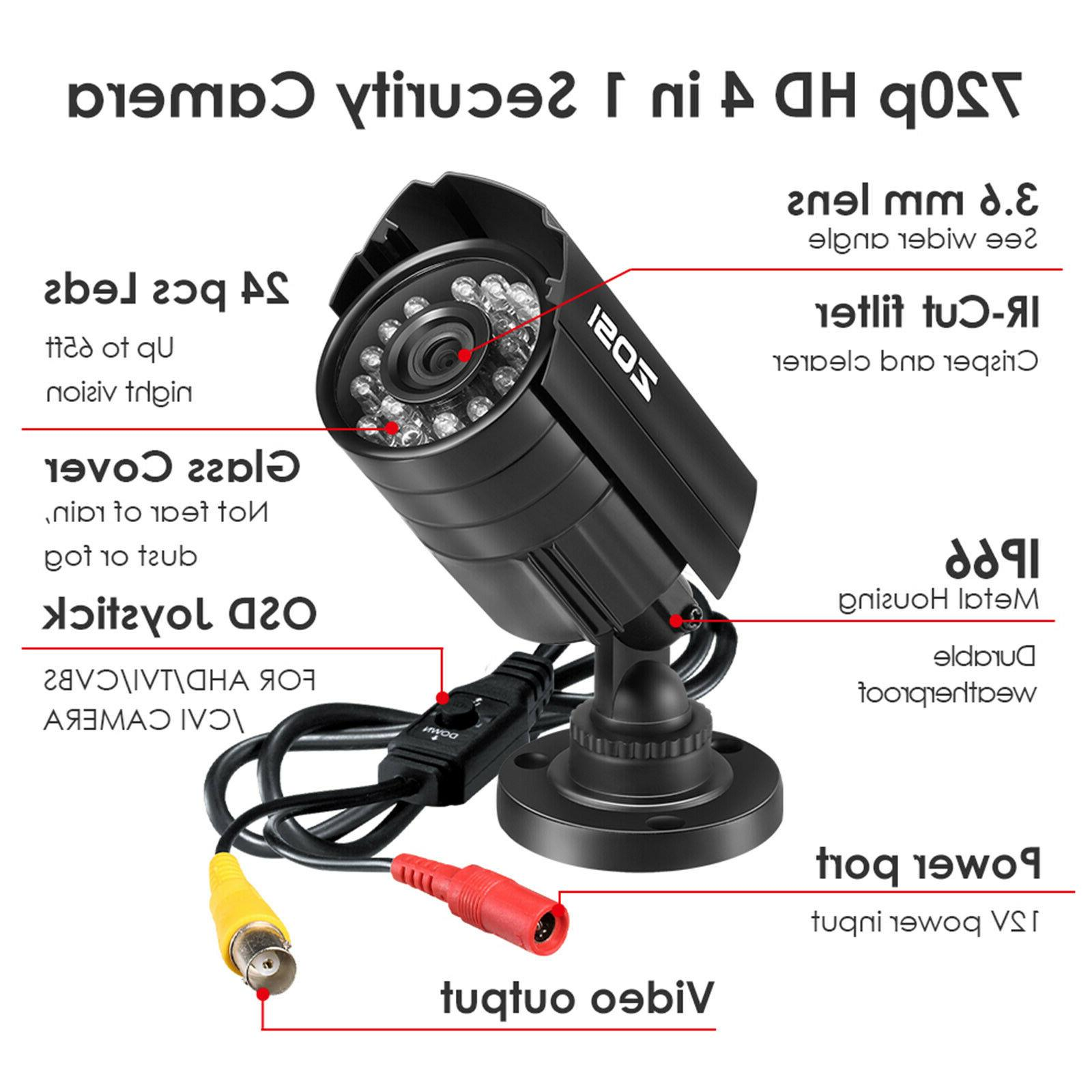 Wireless System Video Home Indoor Vision New