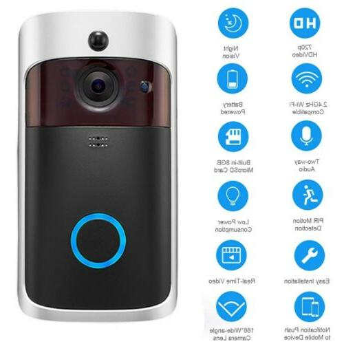 Wireless IR Intercom Security